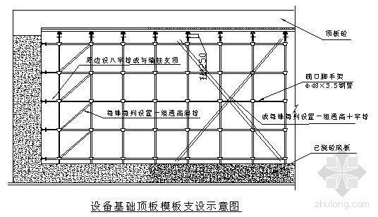 吉林某钢厂设备基础顶板模板施工方案