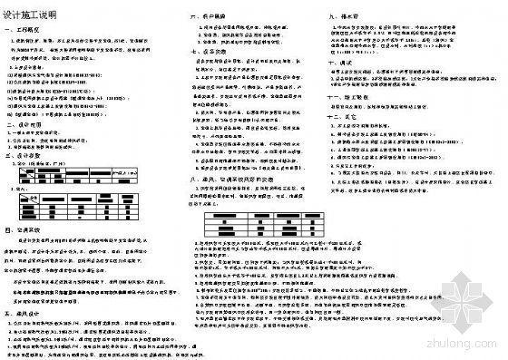 广州某行政办公楼空调设计