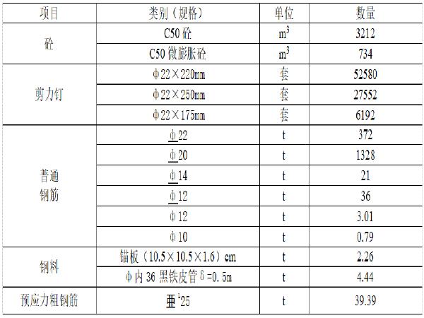 芜湖长江大桥斜拉桥桥面板预制工艺_1