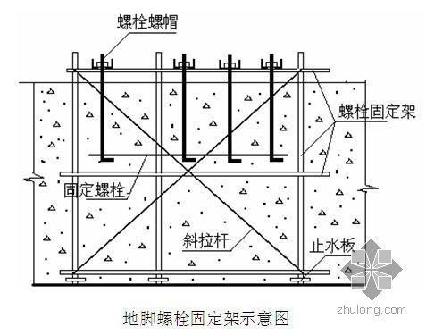 福建某化工项目仓库施工组织设计(门式刚架 轻钢结构)