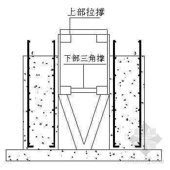 地沟钢盖板施工工法
