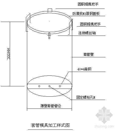 土建与安装工程配合创优措施总结(给排水、电气、空调)