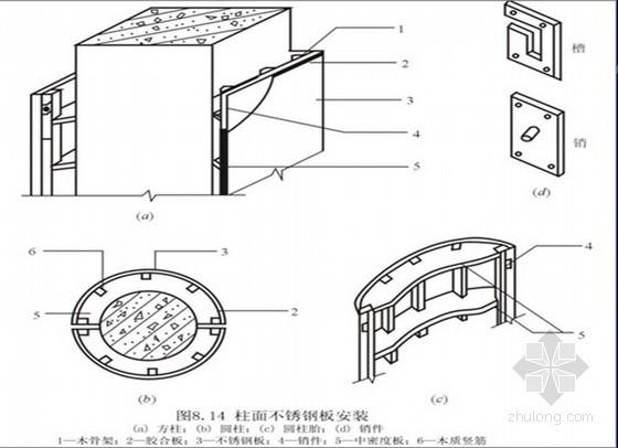 建筑工程装饰施工技术讲义讲稿