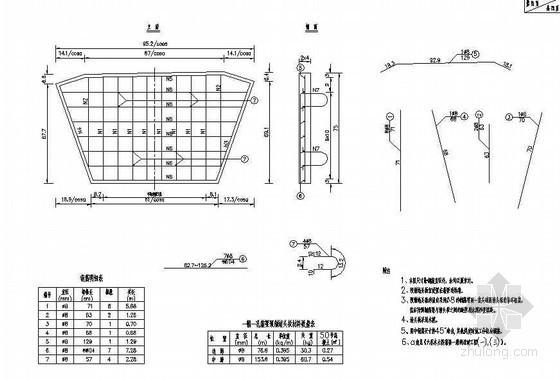 20米后张法预应力空心箱梁堵头板钢筋节点详图设计