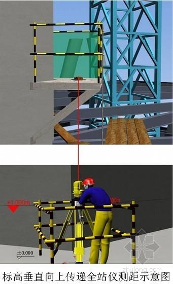 高层钢结构办公楼施工测量放线施工工艺