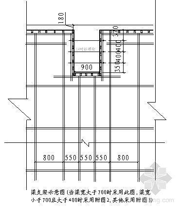 郑州某工程主体模板专项施工方案(木胶合板 计算书)