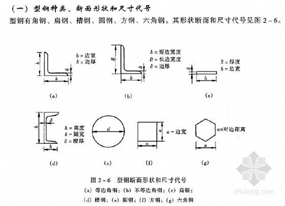 消防工程常用设备和材料知识讲解(42页)