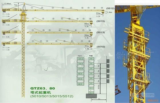 建筑工程施工塔吊安全事故及设计计算要点分析