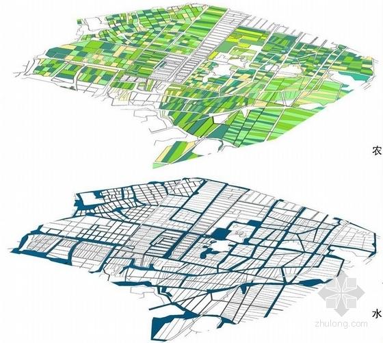 农田结构模型