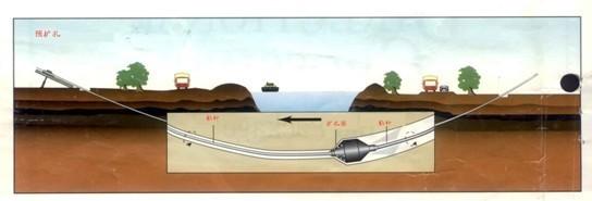 [杭州]某机场外污水管道及泵房改造拖拉管施工方案
