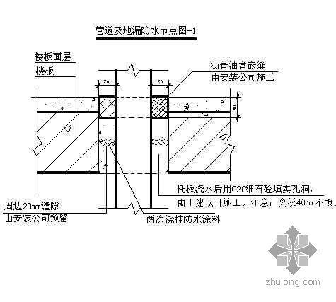 成都市某医院门诊综合楼工程施工组织设计