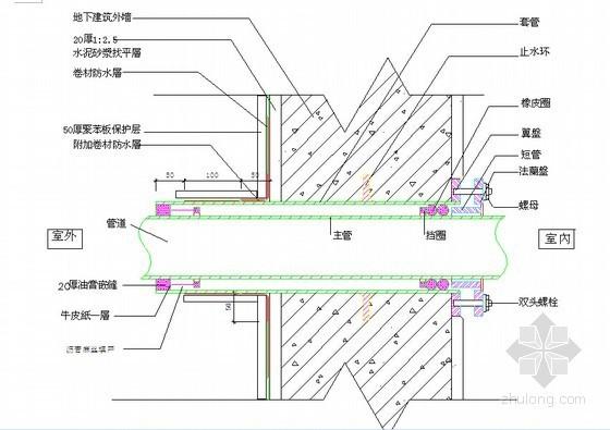 [河南]框剪结构商住楼工程施工组织设计(200余页)