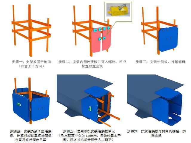移动模架现浇下弦变桁高钢桁梁特大桥悬拼施工作业指导书134页(投标技术资料)