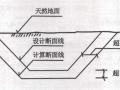 沿海港口水工建筑工程定额