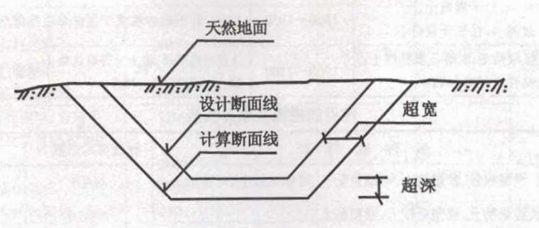 沿海港口水工建筑工程定额_1