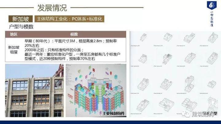 装配式建筑发展情况及技术标准介绍_13
