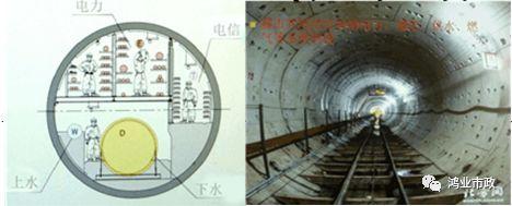 """""""装配式建筑""""建设地下市政综合管廊优点_3"""