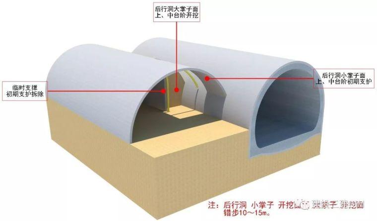 连拱隧道后行洞临时支护施工技术_3