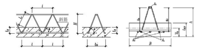 钢筋桁架叠合板计算书(PDF,2页)_2