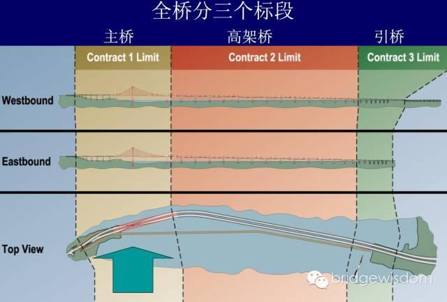 桥梁结构抗震设计核心理念_16