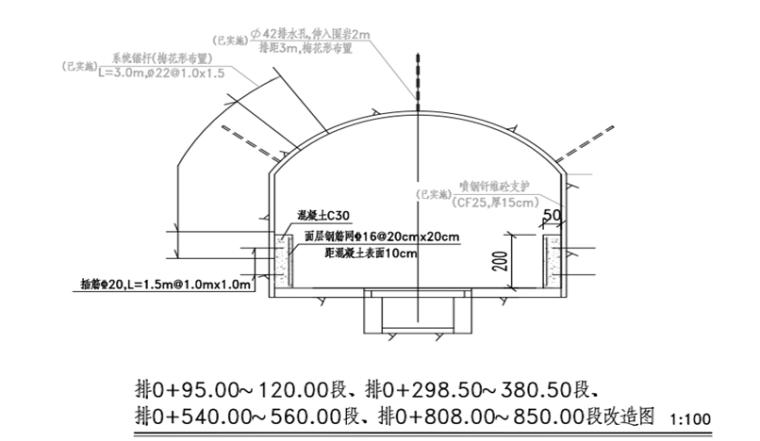 [锦屏]水电站排水洞改造及修复方法说明