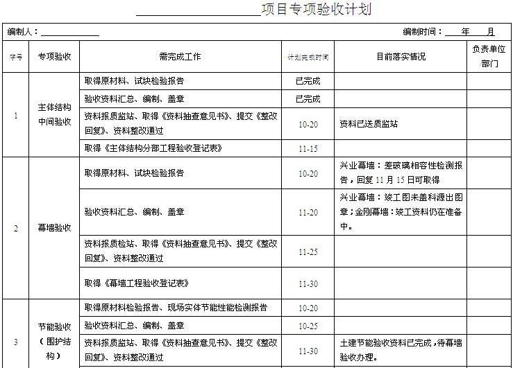 施工项目专项验收计划表