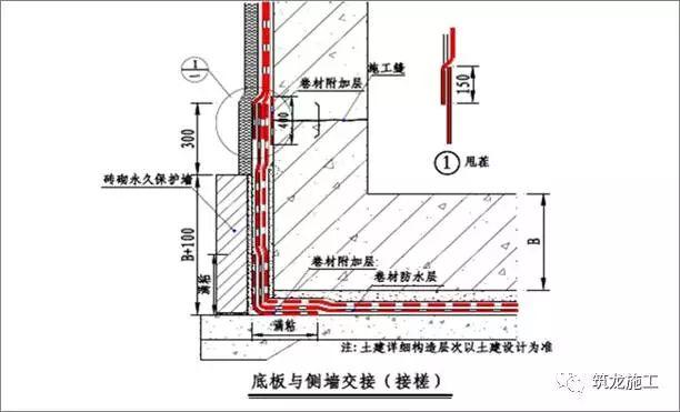 想做好地下室和屋面防水,弄懂这30张图就够了!_2