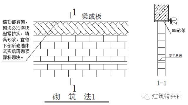 二次结构施工工序及要求_10