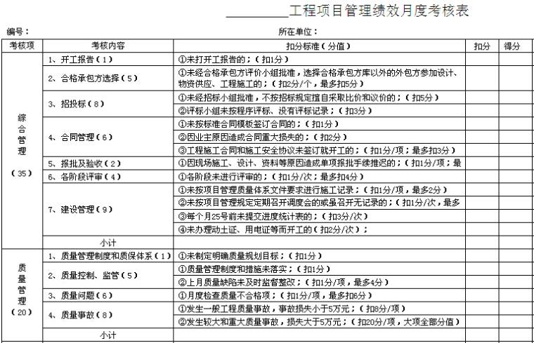 工程项目管理绩效考核与激励办法(含表格)