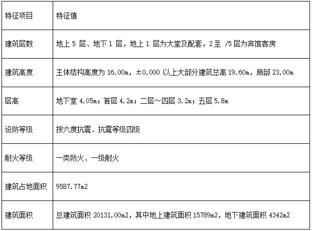 桂林某宾馆改造工程施工组织设计
