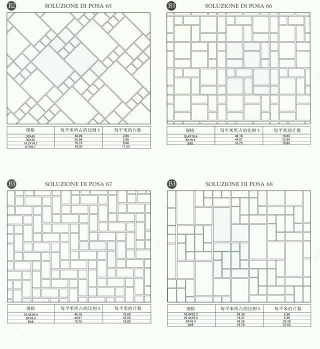 80种瓷砖铺贴案例,满满的干货_24