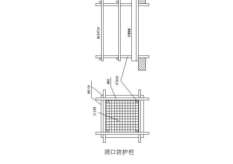 中建二局施工组织设计范本(共144页)_3