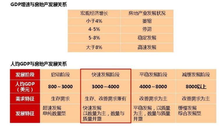 前期策划之房地产市场分析(策划师必读精华)(共207页)_3