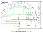 珏山隧道施工组织设计(长大隧道共213页)