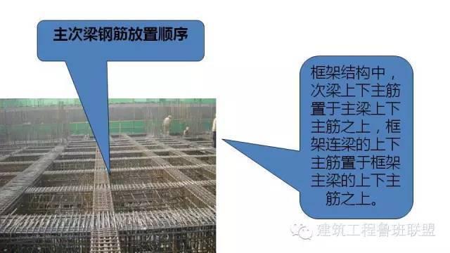 图文解读建筑工程各专业施工细部节点优秀做法_43