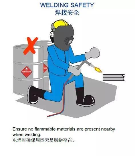 外企安全施工漫画图|中英文对照(全)_16