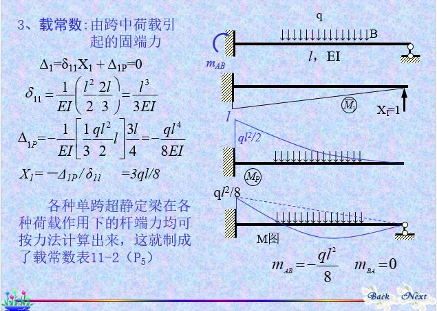 结构力学-位移法_6