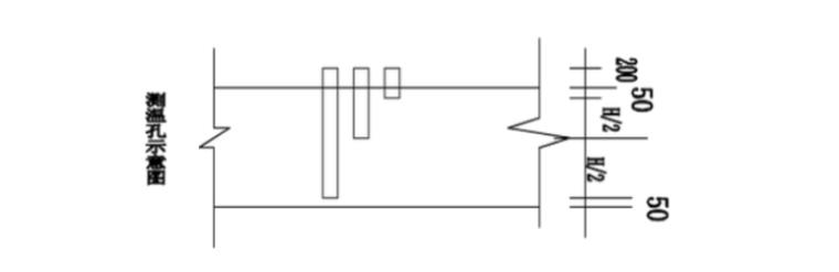 某工程某装置大体积混凝土施工方案(共26页,内容详细)