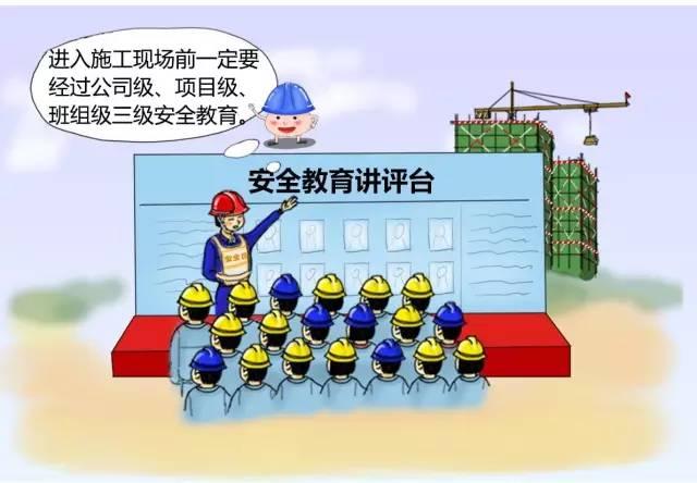 《工程项目施工人员安全指导手册》转给每一位工程人!_8