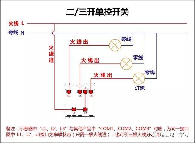 【电工必备】开关照明电机断路器接线图大全非常值得收藏!_7
