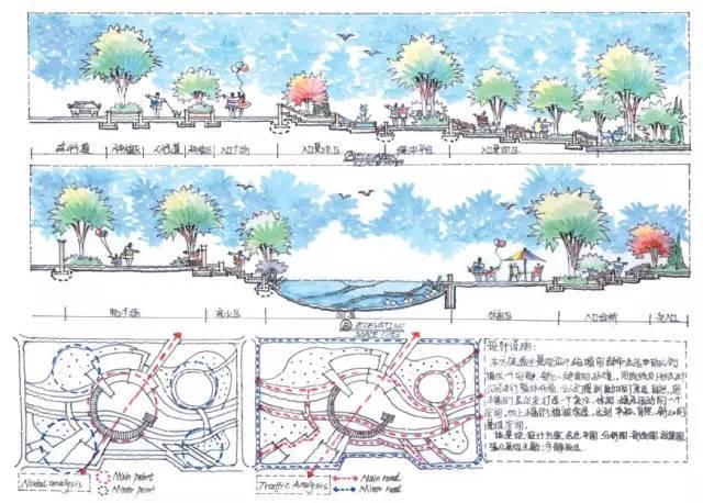 [考研干货]70张景观手绘快题学习_12