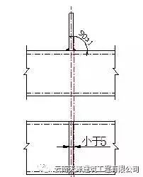 钢结构厂房施工方案_21