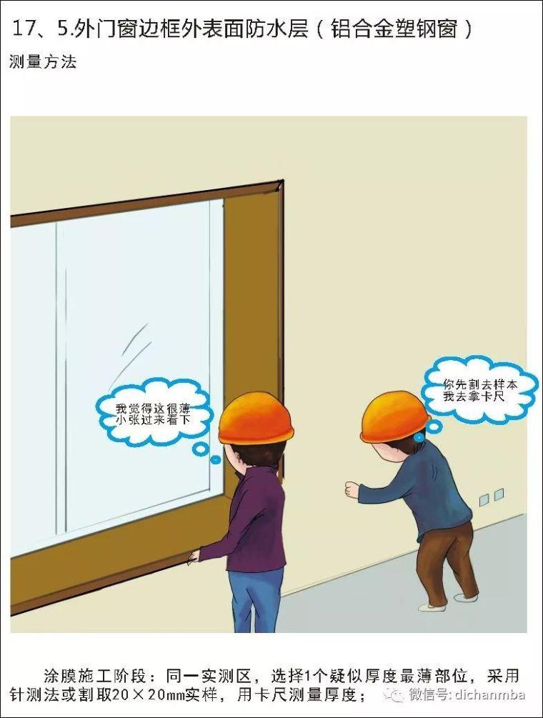 详解在建工程实测实量可视化体系(全套),完美!!!!_144