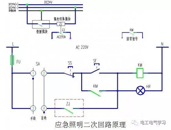 电气消防联动控制系统设计思路_4