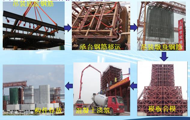 [全国]港珠澳大桥桥梁工程施工新工艺及关键技术(共76页)
