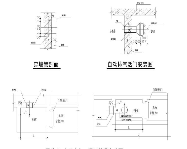 [广东]深圳某商业地下暖通施工图纸(含平时及战时系统等)