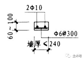 填充墙构造12G614-1与06SG614-1有哪些区别?