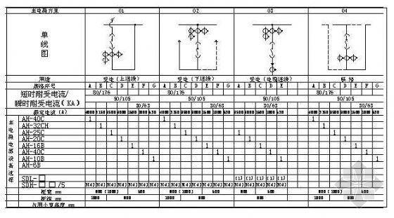 GCS低压柜原理图