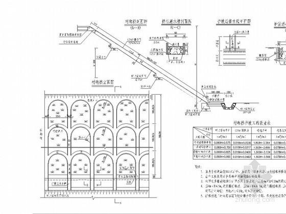 路基多排衬砌拱护坡设计图