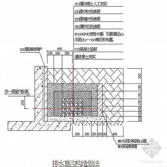 某别墅外墙保温施工方案(挤塑聚苯板、胶粉聚苯乙烯颗粒)